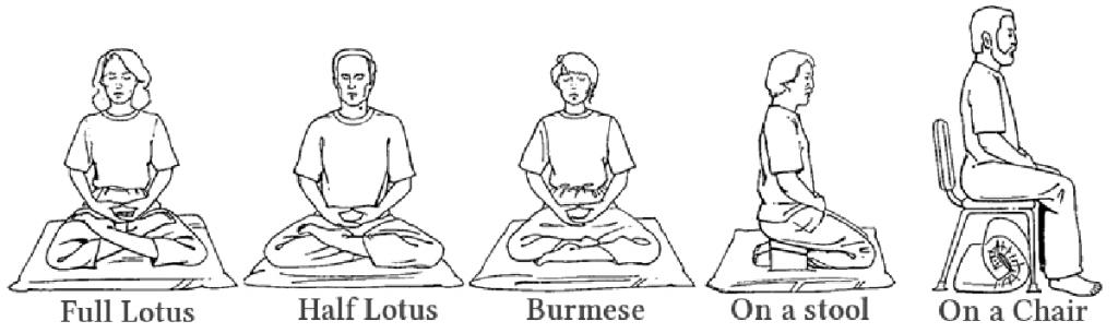 best meditation cushion_meditation poses