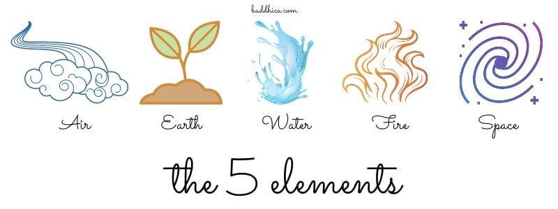 Ayurvedic doshas- 5 elements
